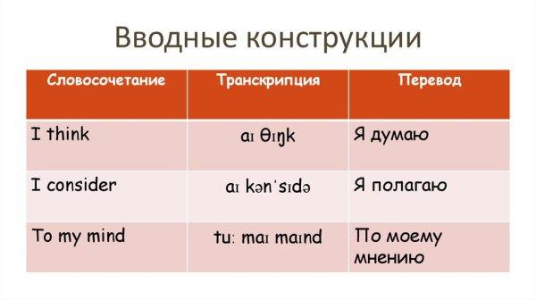 Описание картинки по плану. ВПР по английскому языку для 7 ...