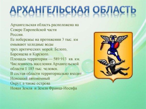Памятники Архангельска - презентация онлайн