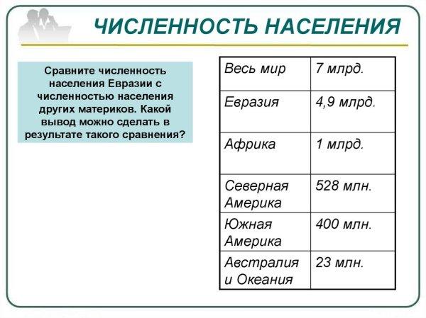 Политическая карта Евразии - презентация онлайн