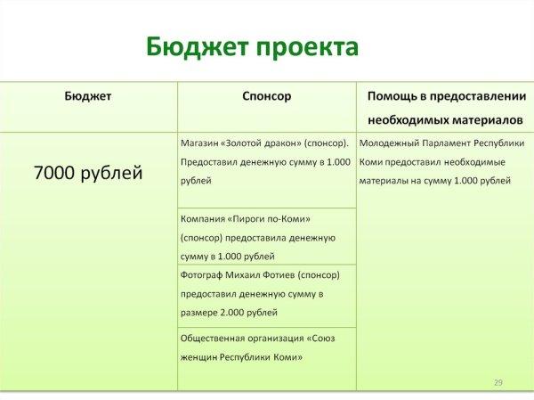 ПРИМЕР 1. проект Я люблю Дворец - презентация онлайн