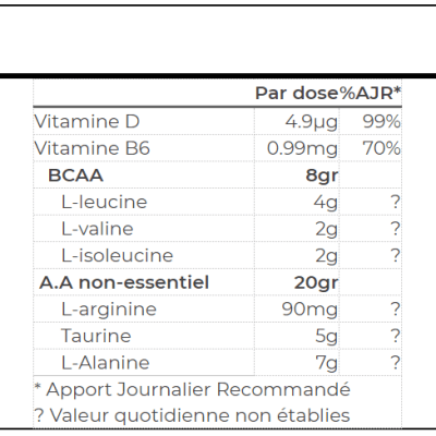 AMINO-X – BSN Nutrition – Formule effervescente