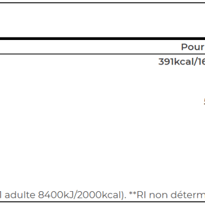 Hyper Mass – BioTech USA – 2270g