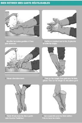utilisation gants