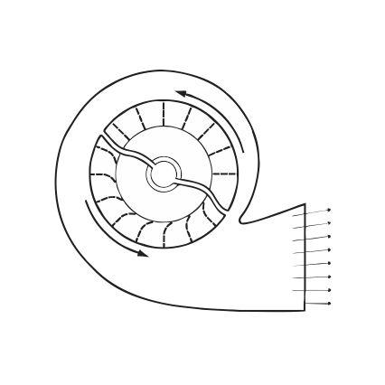 風機的葉輪型式