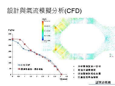 設計與氣流模擬分析(CFD)