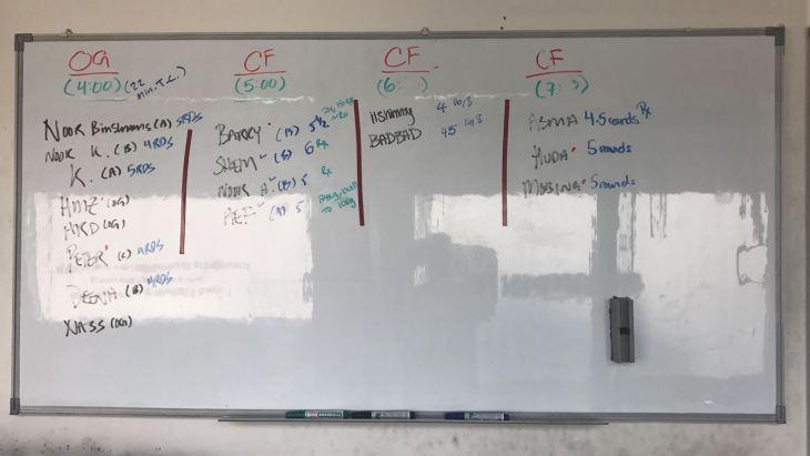Whiteboard 03/07/2017