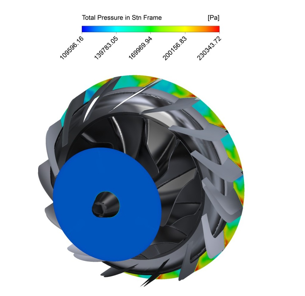 cfd industrial flows compressor simulation