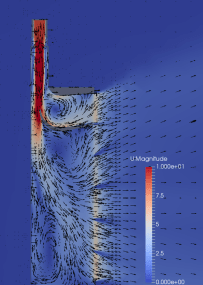 internal flow aerodynamics simulation