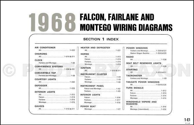 1968 ford fairlane wiring diagram  wiring diagram power