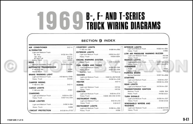 1969 ford b t and f100f1000 series wiring diagram