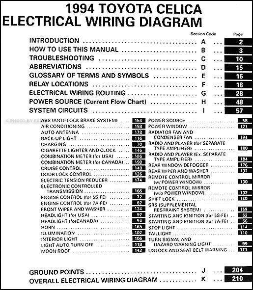1994 toyota celica wiring diagram manual original