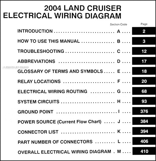 2004 toyota land cruiser wiring diagram manual original