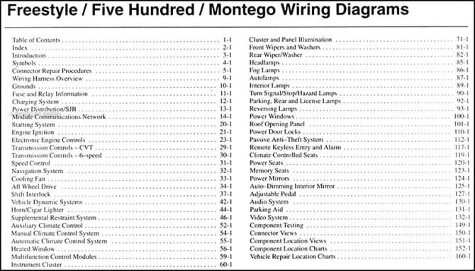 2006 ford 500 wiring diagram  wiring diagram perform form