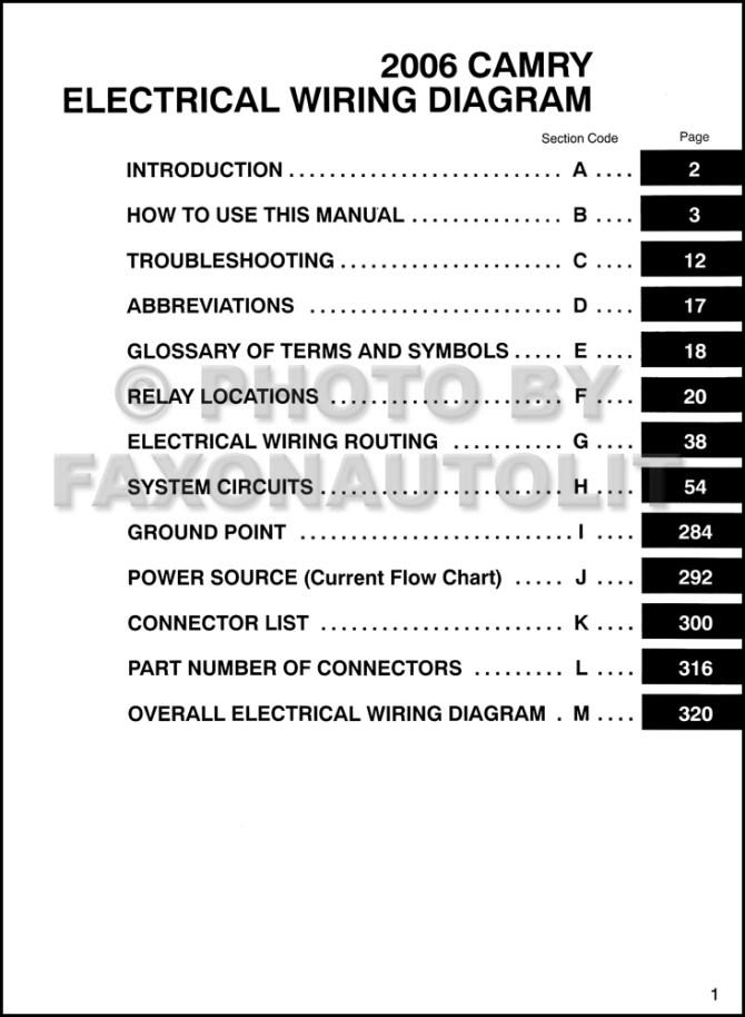 2001 camry wiring diagram  chevy blazer rear wiper wiring