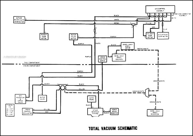 wiring diagram for 1969 ford mustang  johnson 60 wiring