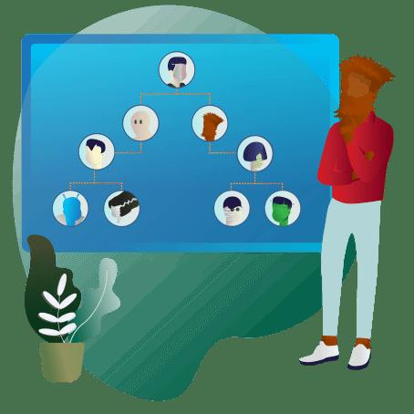 Wolfman Overlooking Company Organizational Chart