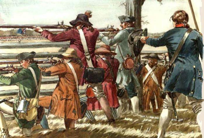 Militia John Troiani Natl Park Service PubDom
