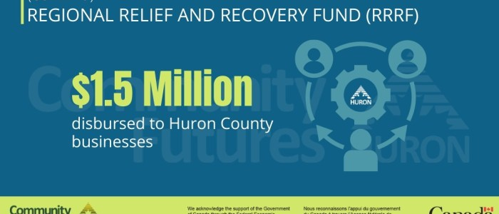 $1.5 million in COVID-relief loans have been disbursed to Huron County businesses