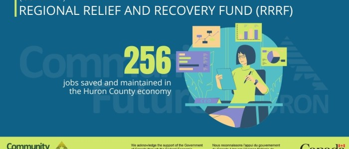 256 jobs maintained in the local economy