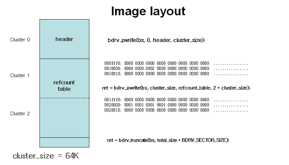Deep dive into Kernel QCOW2 analysis
