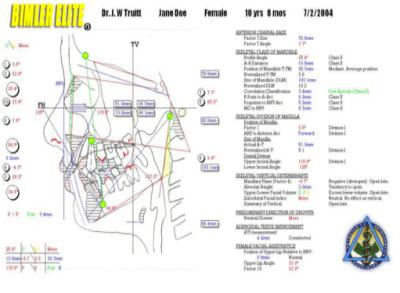Bimler Elite® Cephalometric Analysis