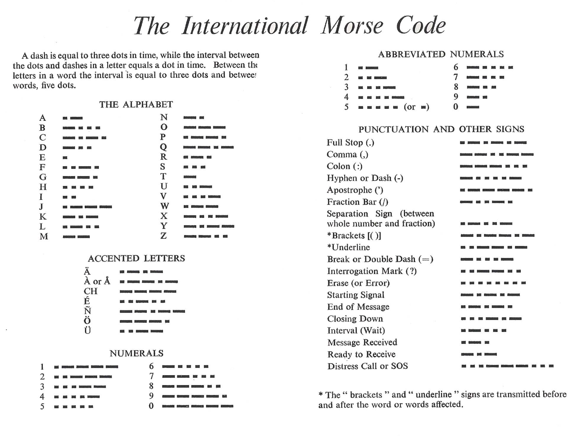 Decodifica Codice Morse Via Software