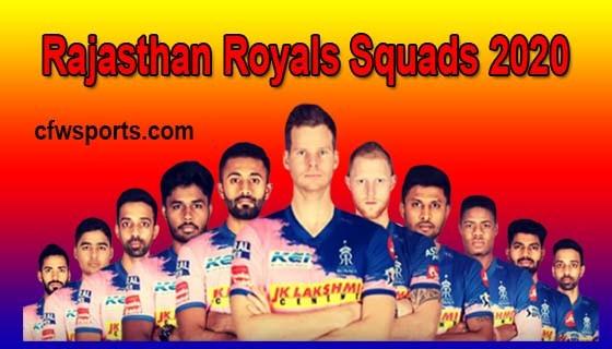 Rajasthan Royals Squads 2020