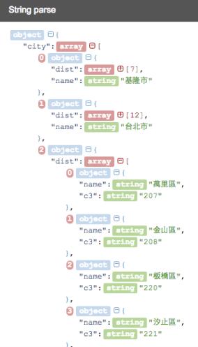Taiwan Zipcode2