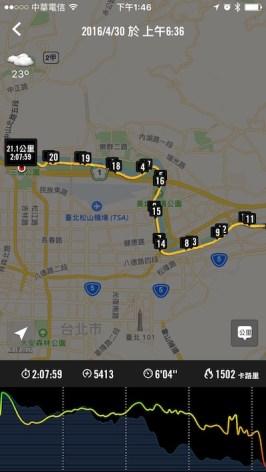 阿甘盃路跑嘉年華紀錄00006