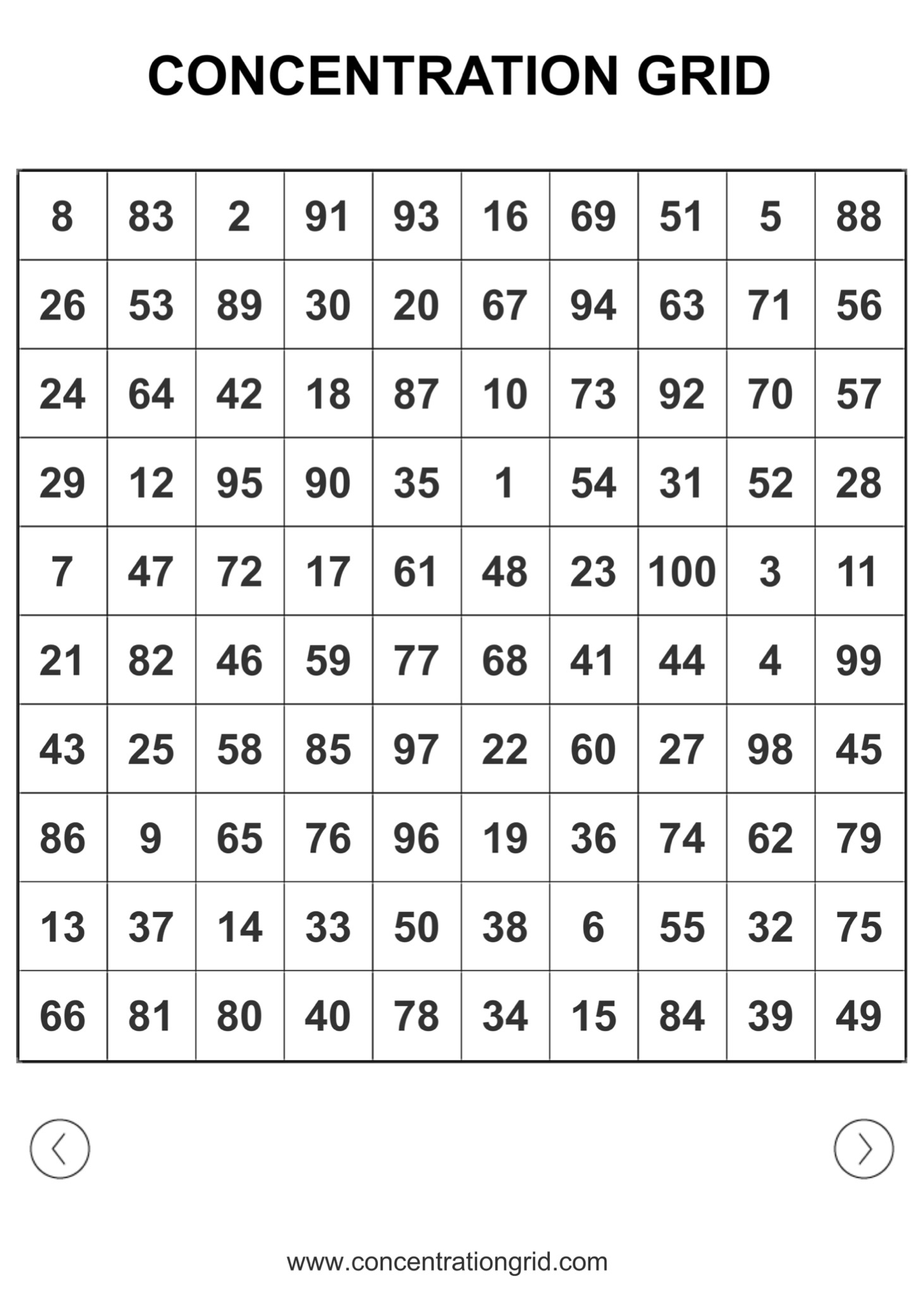 image regarding Printable Number Grids identified as Pattern 10×10 Emphasis GRIDS (PRINTABLE/PDF History) FOR