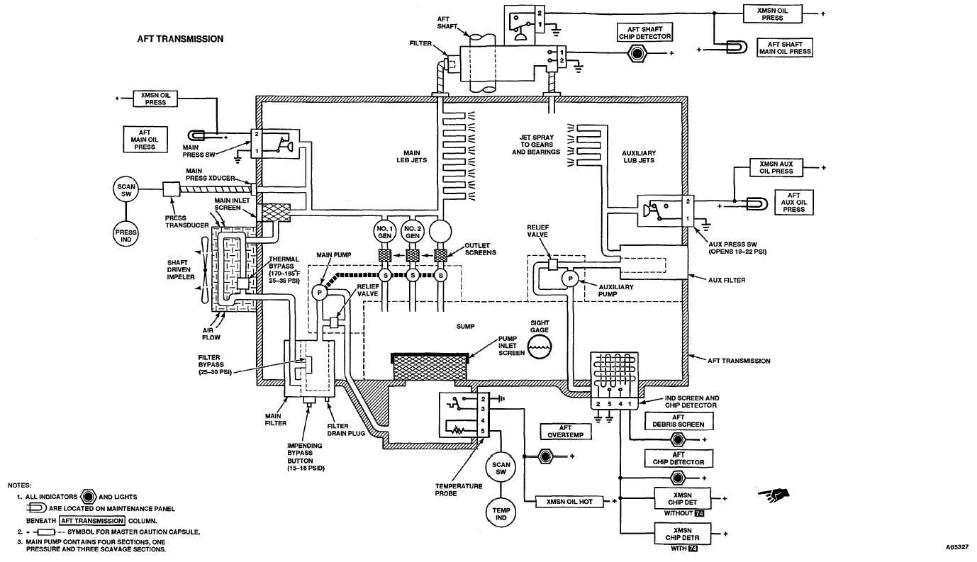 Transmission Lubrication Systems Schematic Continued