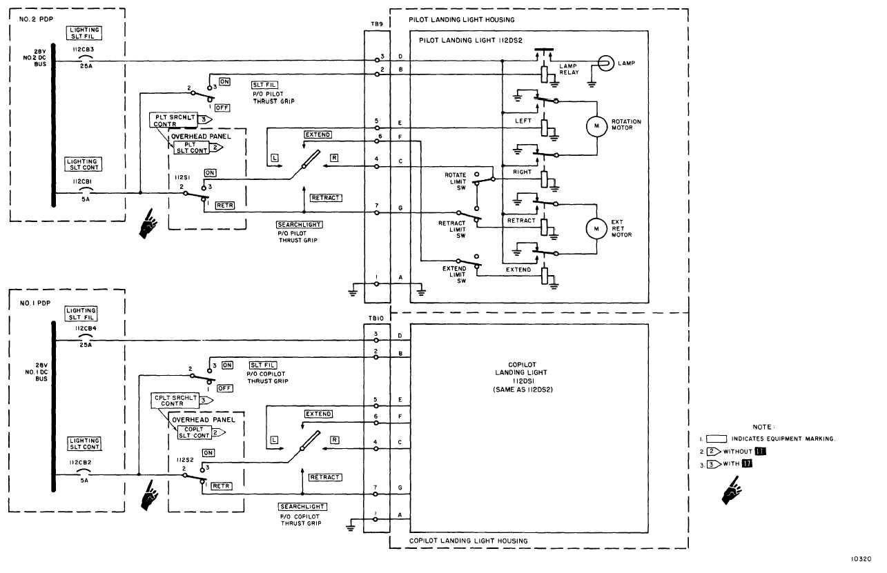 Landing Lights Searchlights Schematic Diagram