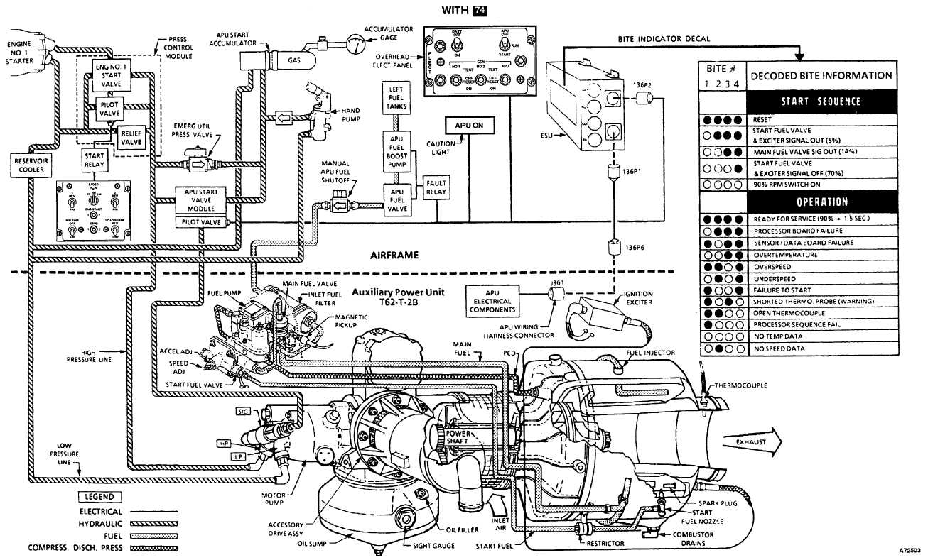 Overall Piping Interrelationship Of Apu System Components