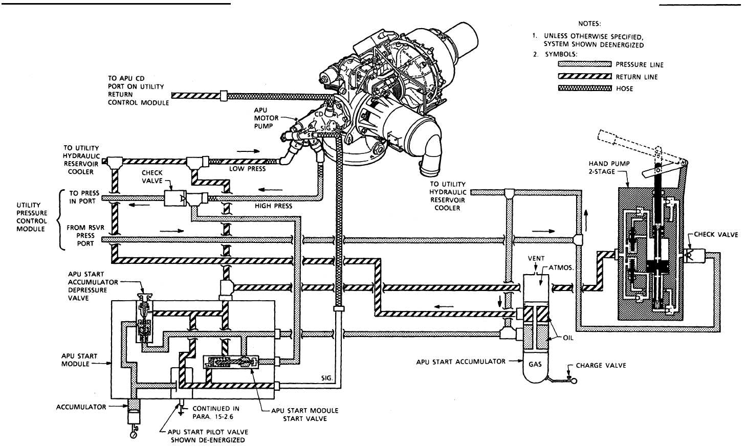 743 Bobcat Hydraulic Diagram Engine Wiring Diagram Images