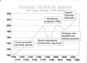 GROWTH1850