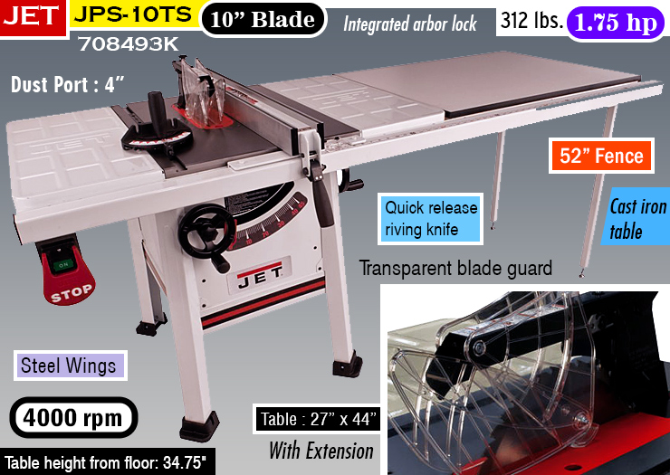 Reviews Of The Best Cabinet Table Saws