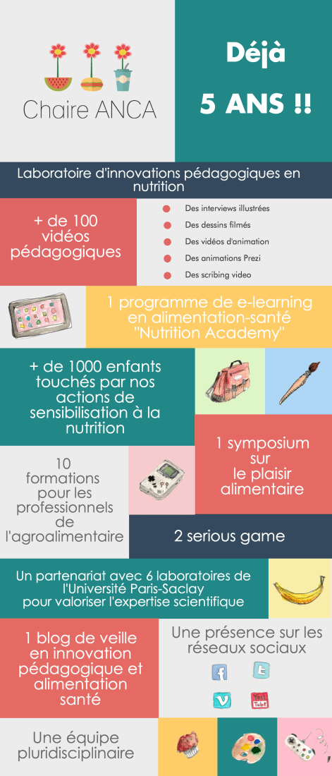 Untitled Infographic(3)