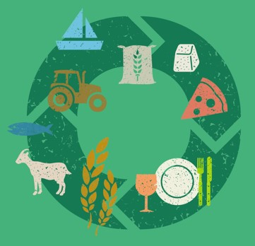 img-gaspillage-alimentaire-alimentation-durable-collectivites