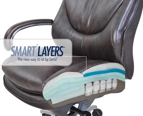 Pleasing 7 Best Office Chair For Sciatica Pain 2019 Must Check Inzonedesignstudio Interior Chair Design Inzonedesignstudiocom