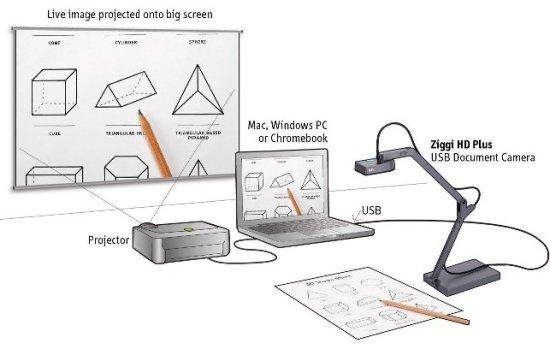 Ipevo Ziggi-HD Plus USB Best Document Camera Reviews