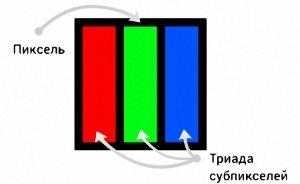Что такое растровое изображение Размер количество цветов