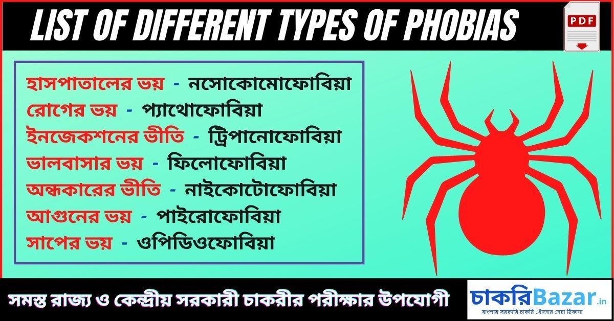 [pdf] List Of Different Types Of Phobias    মানুষের বিভিন্ন ধরণের ভীতি