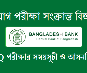 Combined 2 Bank Officer Exam Date and Seat Plan