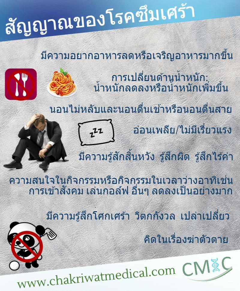 depression_thai