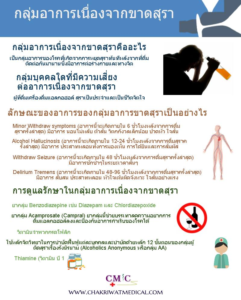 Alcohol thai infographic