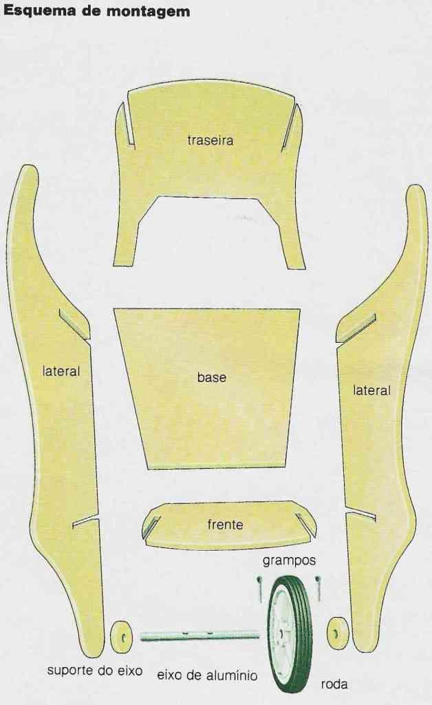 plano de montagem do carrinho de mão para crianças