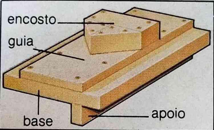 imagem mostrando o gabarito de esquadrias finalizado