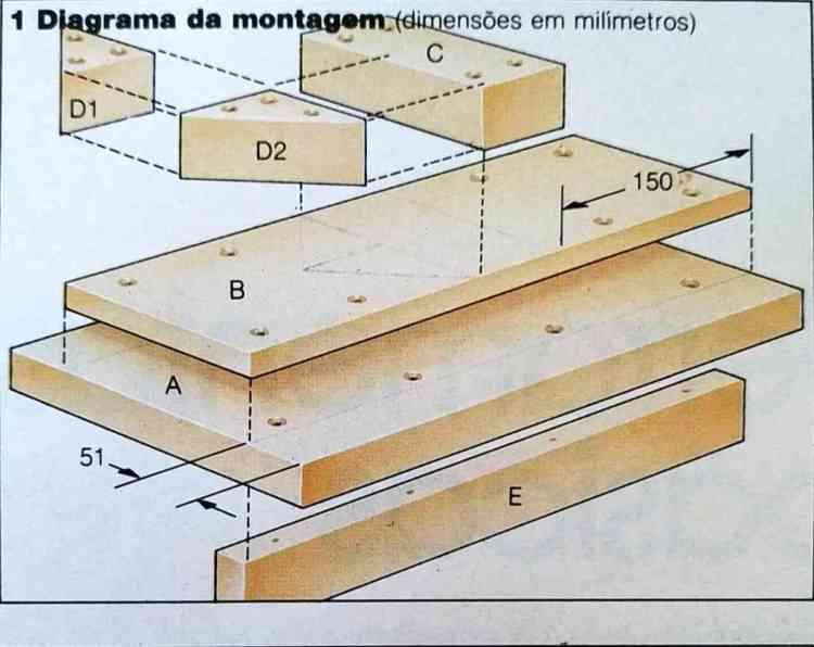 imagem ilustrando o plano de montagem do Gabarito para Esquadrias