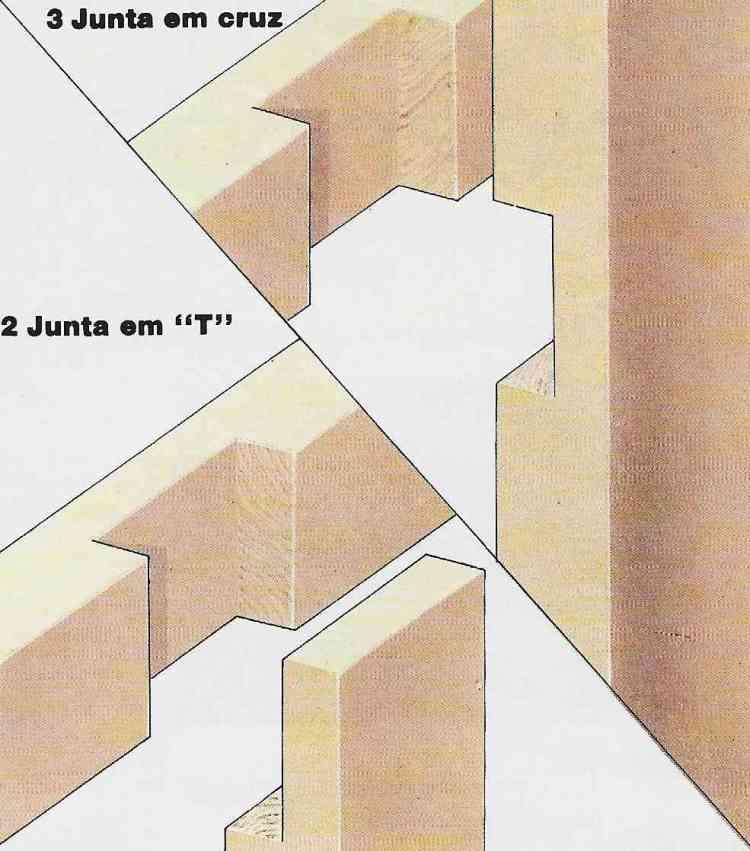 Foto ilustrativa do passo-a-passo para construir uma junta em meia-madeira em T e em Cruz
