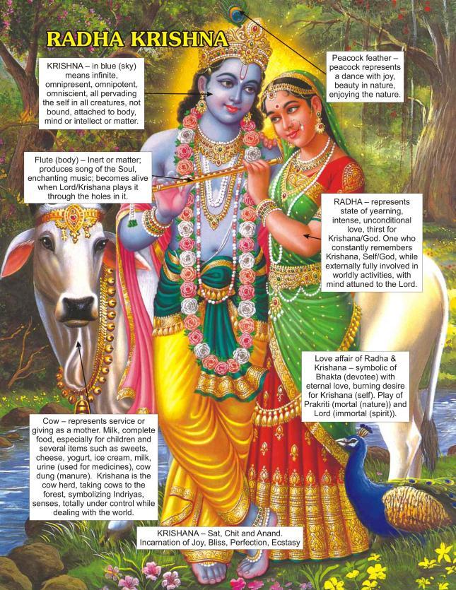 Krishna idol symbol meaning
